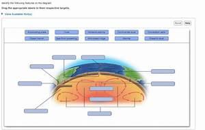 Ocean Seafloor Diagram