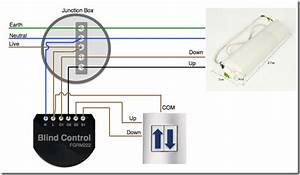 Control Motor Persiana Z
