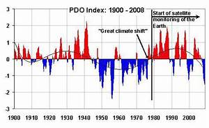 Investors U0026 39  Guide To El Nino  Climate Change And Summer