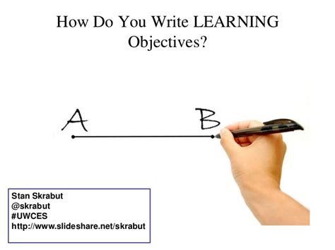how do you write learning objectives