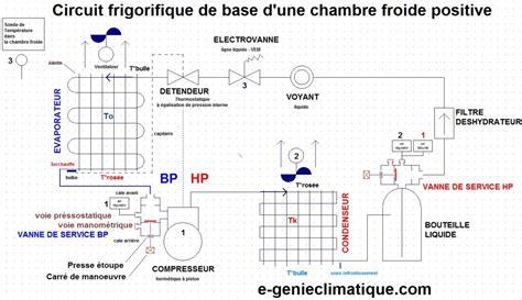 plan de chambre froide froid01 le circuit frigorifique de base dans une chambre