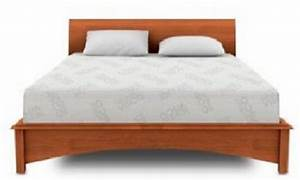 best mattresses for bad backs in 2017 With best mattress topper for bad back