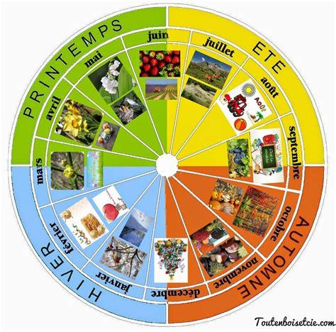 foto de Toutenboisetcie: La roue des saisons Calendrier des saisons