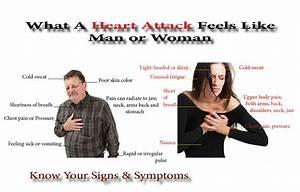 Hartaanval symptomen arm