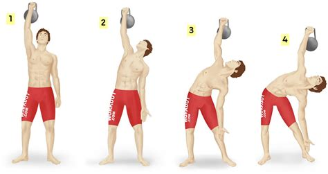 windmill kettlebell exercises excercise workout windmills workouts loss obliques weight kettlebells standing russian shoulder fat without body raise