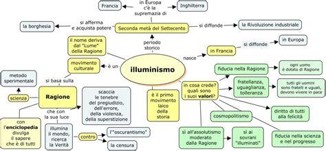 Illuminismo Letteratura Illuminismo Grandi Belli Monelli