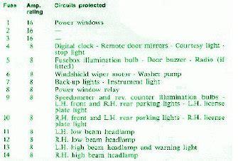 Windshield Wiper Motor Circuit Wiring Diagrams