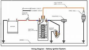 Diagram  Mallory Unilite Wiring Diagram Mg Full Version