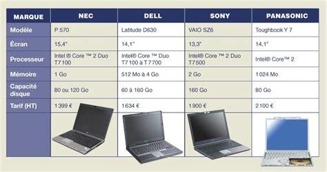 bureau pour pc portable et imprimante 143 bureau pour pc portable et imprimante bureau design