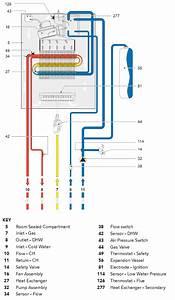 Boiler Manuals  Ferroli Domi Compact F30b Products