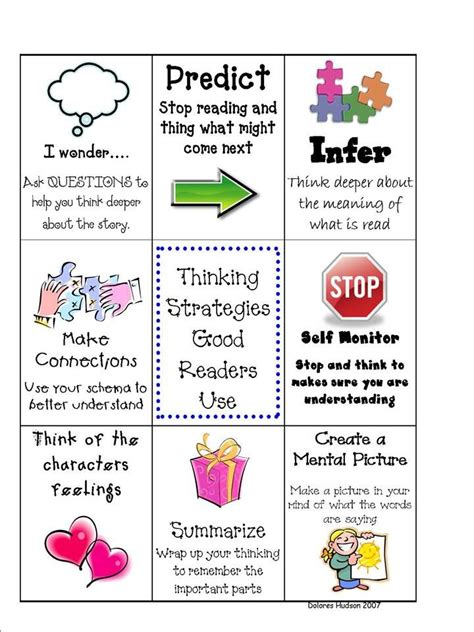 21 Best Anchor Charts Images On Pinterest  Reading Strategies, Writing And Activities