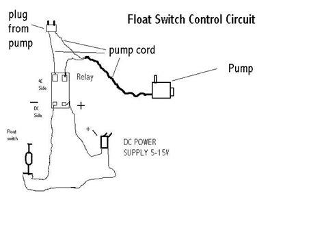How Rig Electric Float Reservoir Controller