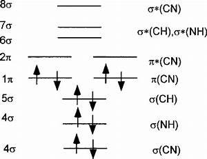 Begin Figure Parincludegraphics Width 8 8cm Clip