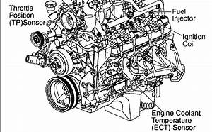Where Is The Coolant Sensor On A 2003 Hummer H2  Please
