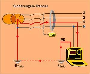 Ik Berechnen : elektro lexikon der firma sch ttin elektrokontrollen und sicherheitsnachweise ~ Themetempest.com Abrechnung
