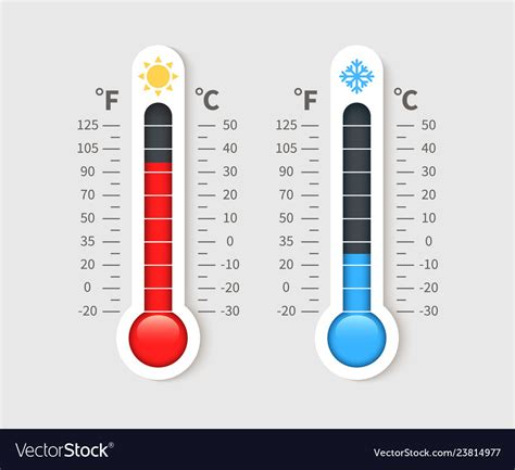 Cold warm thermometer temperature weather Vector Image
