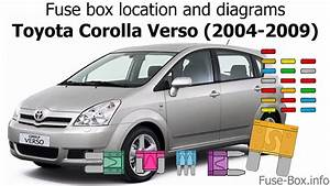 Fuse Box Location And Diagrams  Toyota Corolla Verso  2004