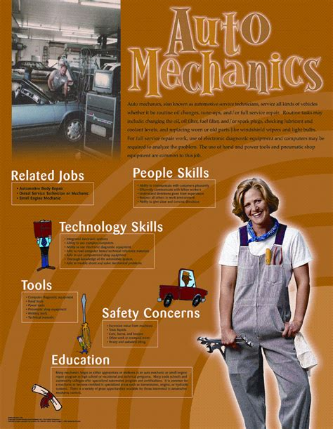 Auto Mechanic Career Information by Personal Hygiene Parenting Poster Tips 402172 19 95