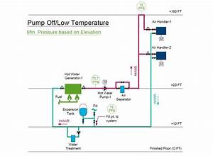 Expansion Tank Design Guide  How To Size And Select An