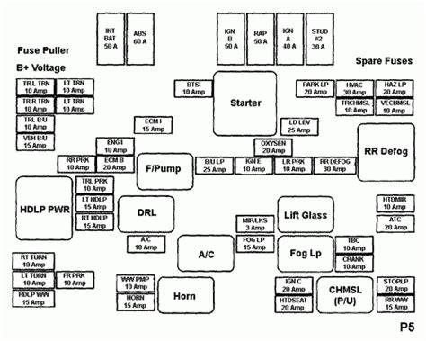 1998 S10 Fuse Box Diagram by 2000 Blazer Fuse Box Diagram Fuse Box And Wiring Diagram