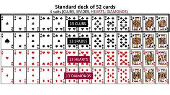 probability 03 intro to standard deck of cards youtube