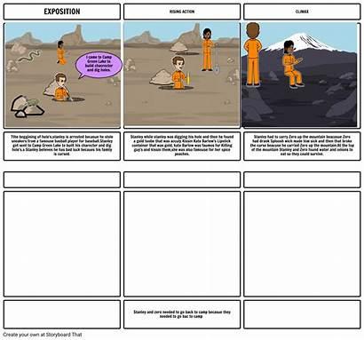Sploosh Holes Hole Storyboards Storyboard Recipe