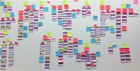 design thinking methods affinity mapping  matthew