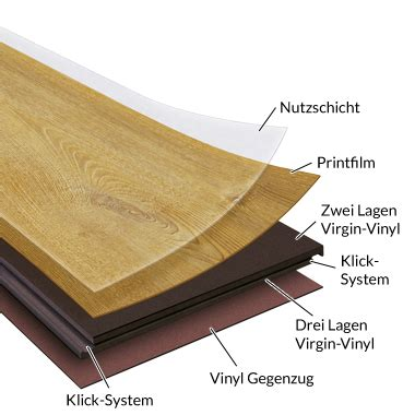 klick vinyl laminat office jura eiche ns 0 3 mm nk 23 31 format 1210 x 190 x 5 mm klick
