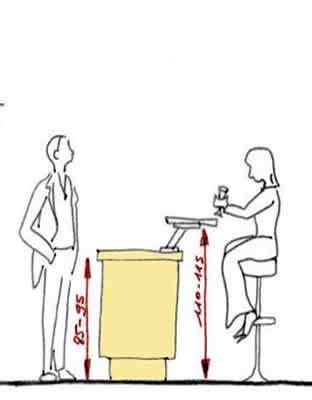 installer un comptoir de cuisine la hauteur du plan de travail un paramètre fondamental