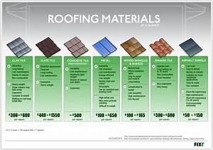 Roofing  U0026 Gazebos  U00ab Aa Designs