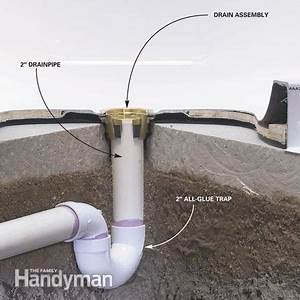 How to install a fiberglass base over concrete shower for Installing a shower tray on concrete floor