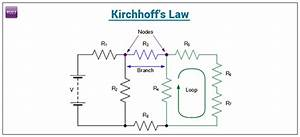 Kirchhoff's Law | Kirchhoff's Current and Voltage Law
