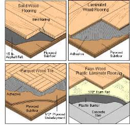 types of flooring how many types of flooring are there