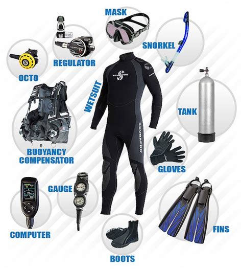 Dive Equipment Dive Gear Scuba Diving Resource