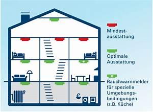 Rauchmelder Batterie Wechseln : rauchmelder freiwillige feuerwehr hagenheim ~ A.2002-acura-tl-radio.info Haus und Dekorationen