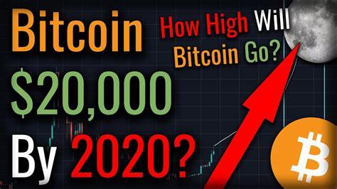 bitcoin price prediction  bitcoin hit