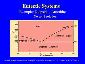 Ppt - Eutectic And Peritectic Systems Powerpoint Presentation