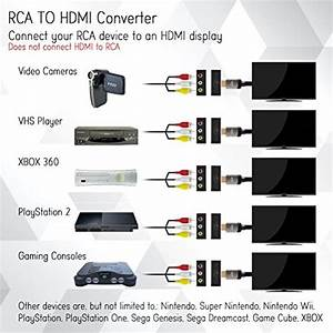 Enko Products Mini Composite Rca Cvbs Av To Hdmi Converter