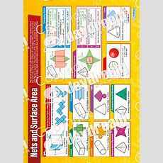 Nets And Surface Area  Math Poster