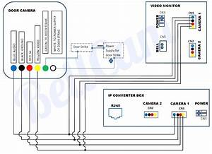 Ptz Camera Wiring Diagram