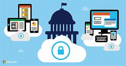 Government Cloud Microsoft Sector Azure Entities Services
