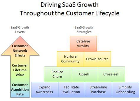 13 Best Customer Acquisition Channels For Saas Startups. Pt Schools In California Posting Job Openings. Associates In Nursing Online Programs. Telephone Systems For Small Business Reviews. Schools In Indianapolis Medical Press Release. Developing Renewable Energy Fl Tech College. Water Heater Replacement Costs 40 Gallon. Online College Courses Free Trade Schools Pa. Normal Wbc Range For Adults Store Mp3 Online