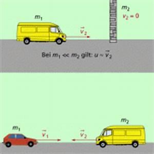 Aufprallkraft Berechnen : zentraler gerader unelastischer sto in physik ~ Themetempest.com Abrechnung