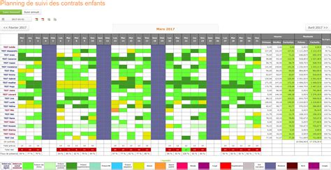 exemple planning micro creche - Modele De Contrat D Accueil Micro Creche