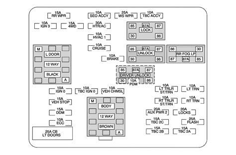 Chevy Silverado Classic Fuse Diagram Decor