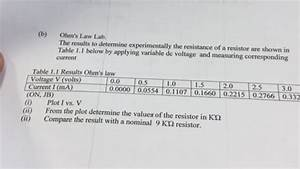 Solved  Ohm U0026 39 S Law Lab  The Results To Determine Experiment