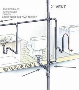 Toilet Plumbing Diagram Vent