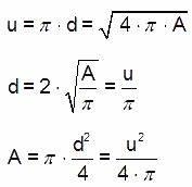 Umfang Berechnen Kreis : kreis berechnen flaeche durchmesser umfang kreis volumen kreisumfang berechnung umrechnung ~ Themetempest.com Abrechnung