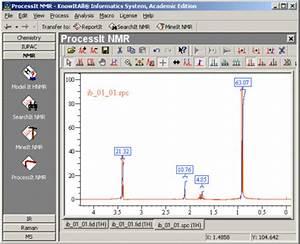 Iso Butanol Proton Nmr
