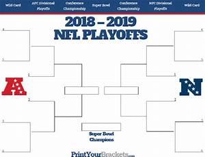 Nfl playoff bracket 2018 19 printable for Nfl playoff bracket template